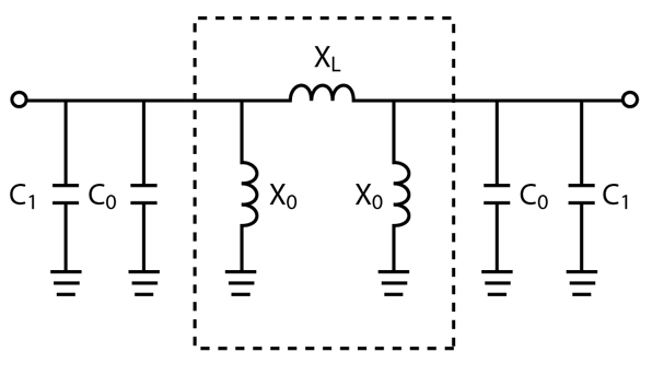the short coupled line equivalent to a lumped inductor