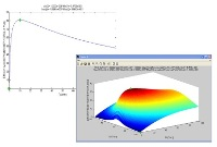 Wireless Power Transfer Analysis Software