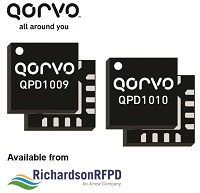 Qorvo_QPD1009 and QPD1010_PR_Photo
