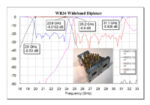 Product 2 Wideband Waveguide Diplexer wbdplx