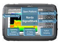 01 SignalShark Open Platform PI 4 Vendor View