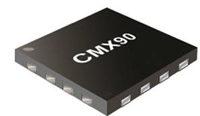 CMX90---200X119