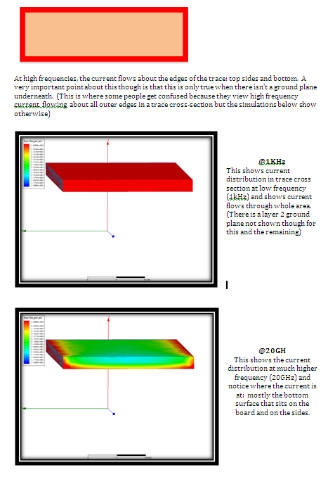 Keepin' it Smooth: How Surface Roughness Impacts High