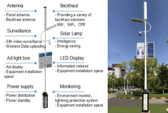 ZTE, China Unicom Announce Commercialization of Magic Pole
