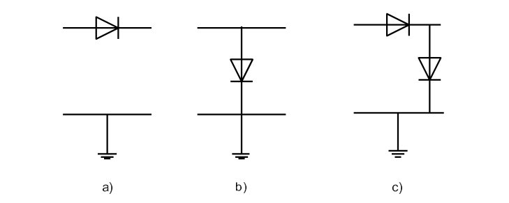 switches and matrices basics