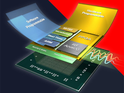 Xilinx Extends its Zynq UltraScale+ RF SoC Portfolio to Full Sub-6