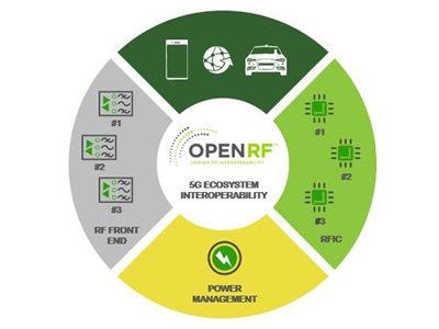 OpenRF