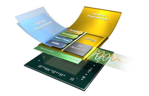 Xilinx Delivers Zynq UltraScale+ RFSoC Family Integrating the RF