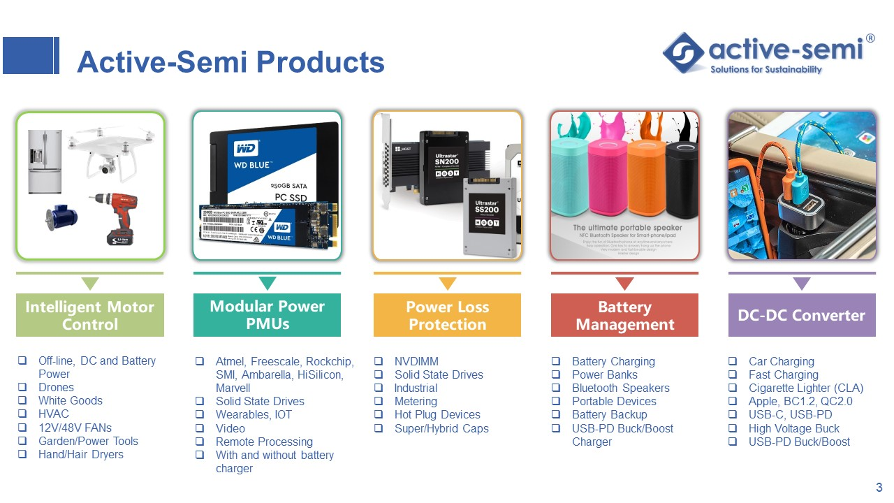 Active-Semi Products