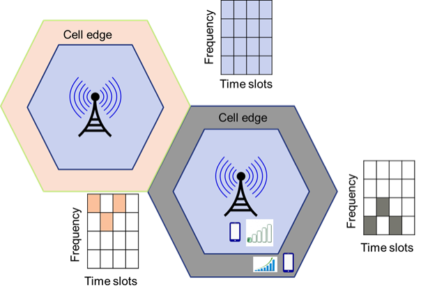 Overcoming RF/Microwave Interference Challenges in the Field
