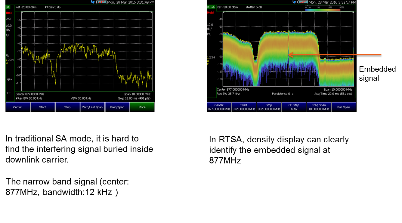 Figure 13. Comparison of co-channel interference detection with traditional spectrum analyzer and RTSA with density display.