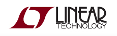 Linear Technology Logo