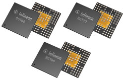 Single-Chip packaged RF transceivers for mobile backhaul