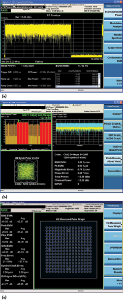 Vector Signal Analyzer : Pxi vector signal analyzer and generator