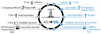 The World's First 5G RF Front-End Module | 2017-12-15