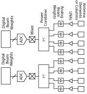 All-Silicon Active Antennas for High Performance 5G/SATCOM Terminals