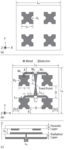 Two-Layer Stacked Microstrip Cylindrical Conformal Antenna