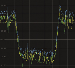 Easy Measurement of Radar Pulse Stability | 2019-08-10