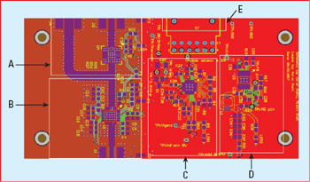 Thermal Power Handling and Testing of RF PCBs for Deep Space