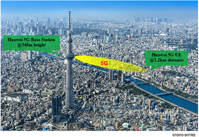 SkyTree-link.png