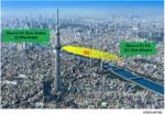 Huawei-DOCOMO 28 GHz link