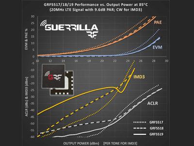 Guerilla-6-10-21.jpg