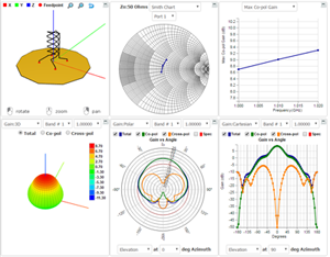 Antenna Design, Analysis and Simulation | 2017-11-29