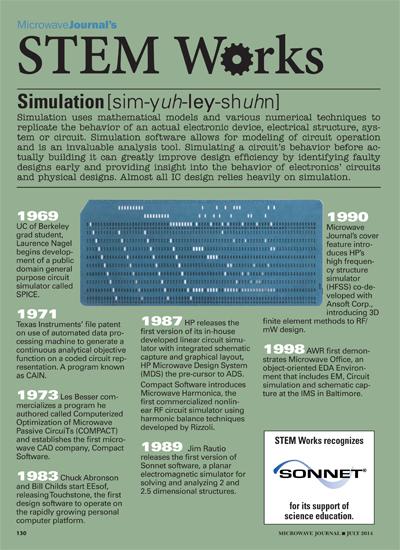 STEM Works: July 2014 | 2014-06-25 | Microwave Journal