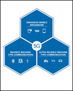Decoding 5G New Radio: The Latest on 3GPP and ITU Standards