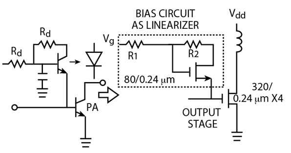 A 2 4 GHz CMOS Power Amplifier with 20 dBm Output Power for