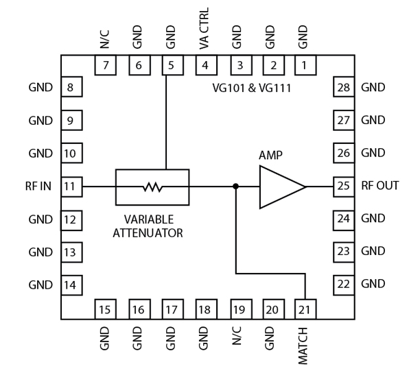 Integrated Variable Gain Amplifiers
