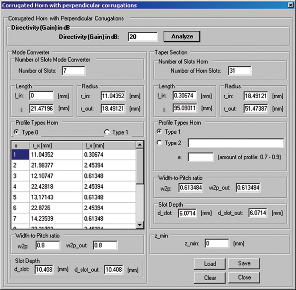 Horn Antenna Synthesis CAD Tool