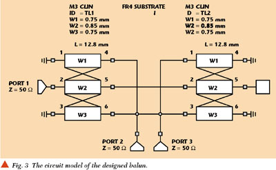Design of a Planar Microstrip Balun at S-band