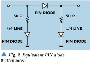 Earth Diagram Equator as well Ring Electrode Diagram likewise Diode Attenuator Schematic as well 27760 Wiring Glow Plug Timer further Plc Simulator. on wiring diagram using visio