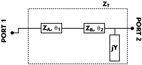 design of a dual