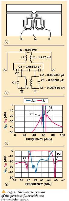A Low Cost Planar Filter for 60 GHz Applications