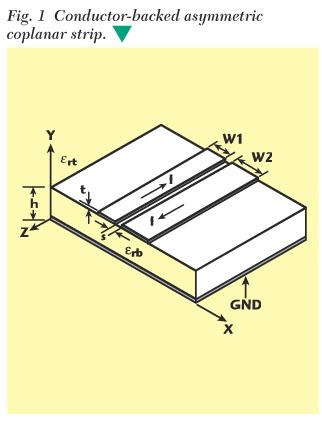 strips Wheeler transmission-line parallel
