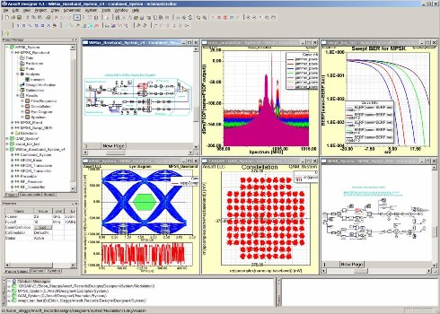 Ansoft Designer/Nexxim 5 0 Released